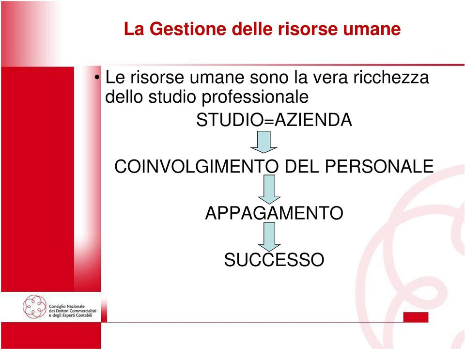 dello studio professionale