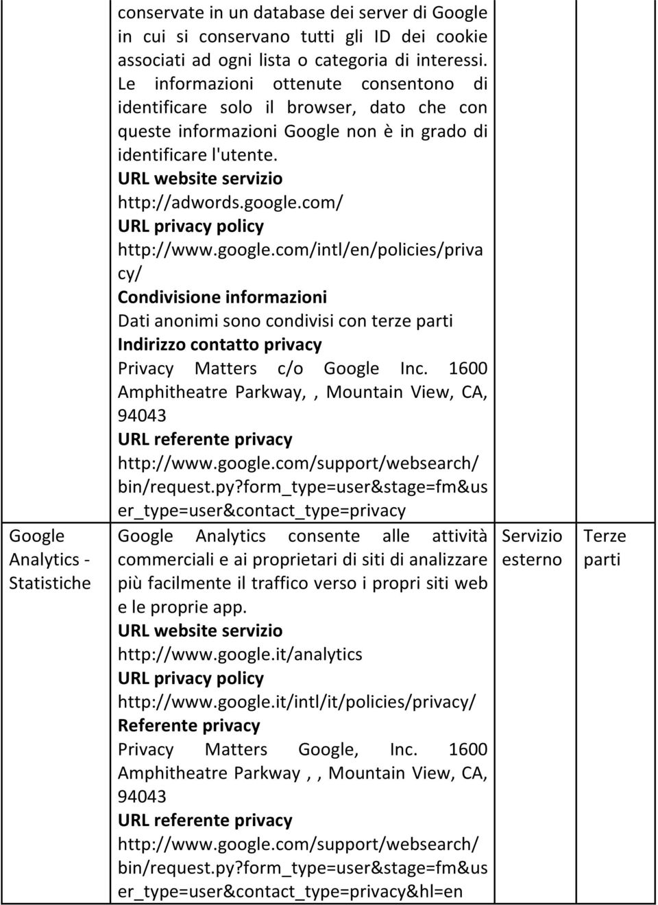 com/ URL privacy policy http://www.google.