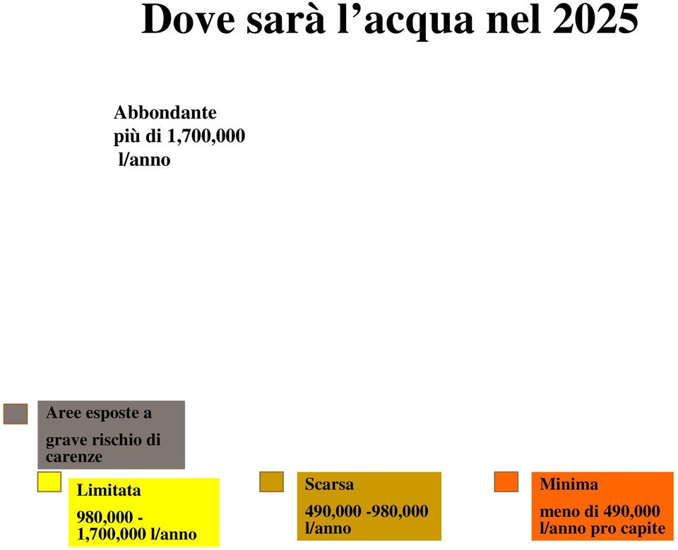 carenze Limitata 980,000-1,700,000 l/anno Scarsa