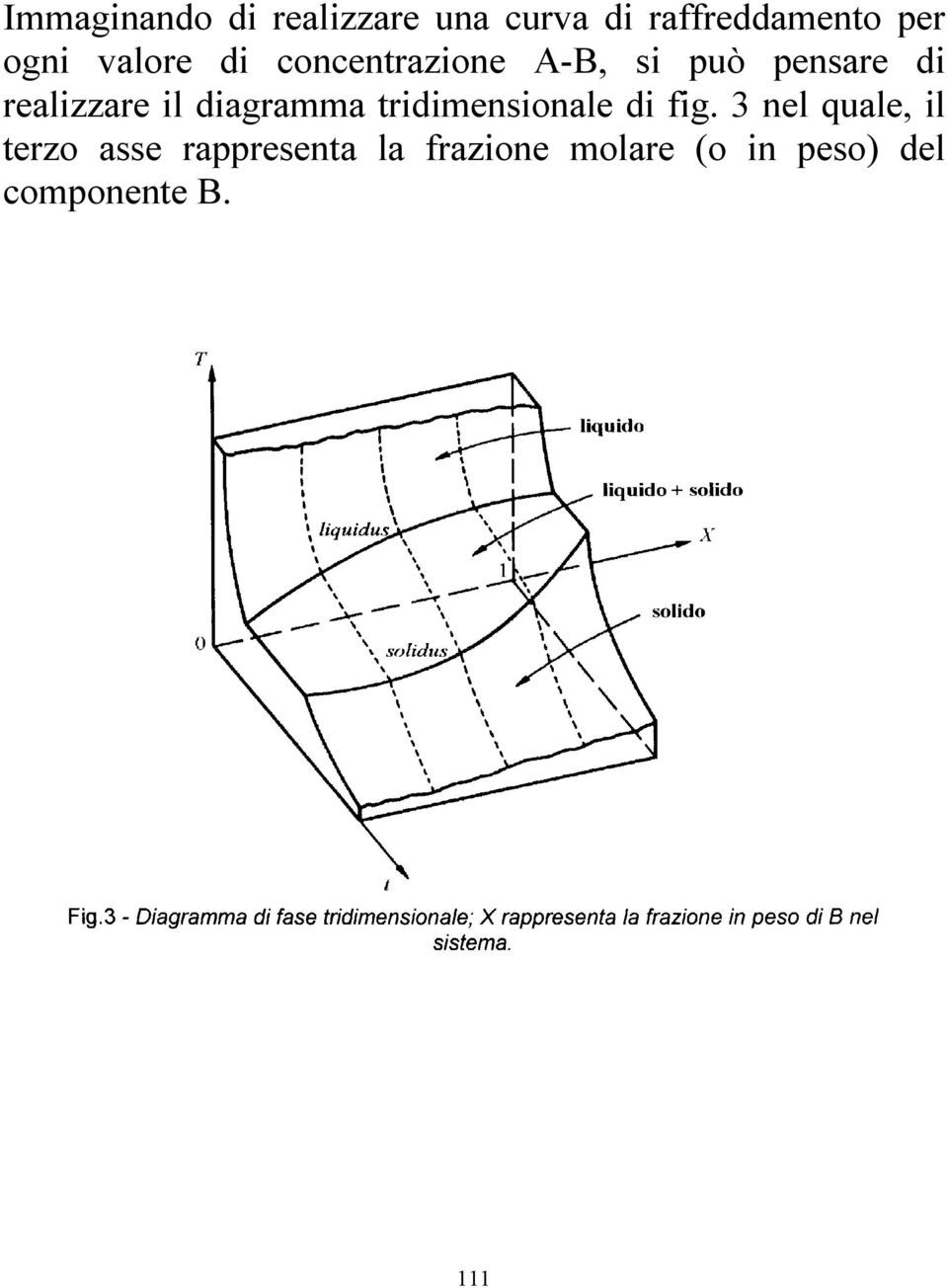 diagramma tridimensionale di fig.