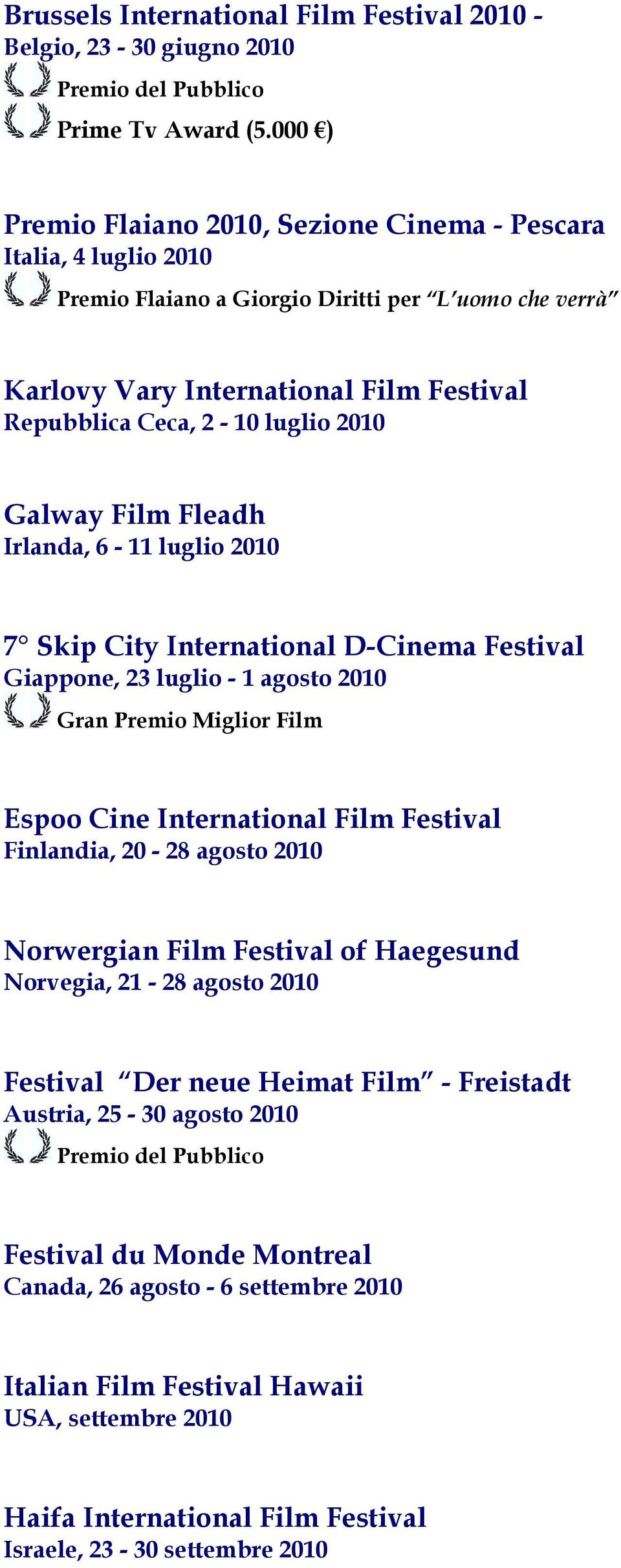 2010 Galway Film Fleadh Irlanda, 6-11 luglio 2010 7 Skip City International D-Cinema Festival Giappone, 23 luglio - 1 agosto 2010 Gran Premio Miglior Film Espoo Cine International Film Festival