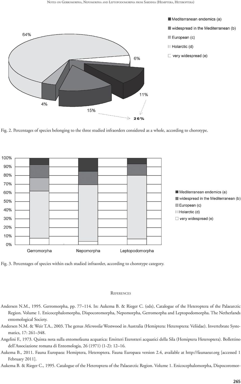 Percentages of species within each studied infraorder, according to chorotype category. references Andersen N.M., 1995. Gerromorpha, pp. 77 114. In: Aukema B. & Rieger C.