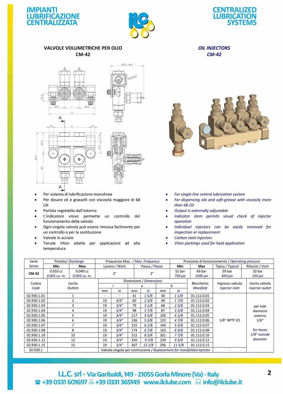 adatte per applicazioni ad alta temperatura For single line central lubrication system For dispensing oils and soft grease with viscosity more than 68 cst Output is externally adjustable Indicator