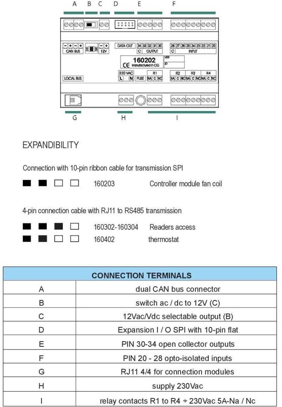 bus connector switch ac / dc to 12V (C) 12Vac/Vdc selectable output (B) Expansion I / O SPI with 10-pin flat PIN 30-34 open