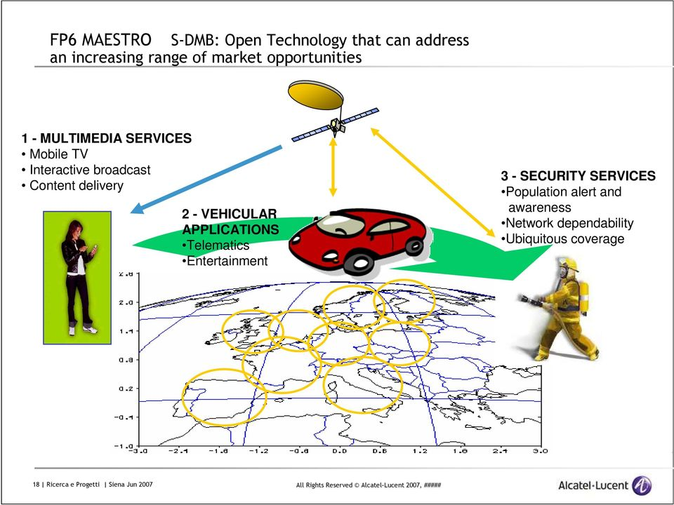 2 - VEHICULAR APPLICATIONS Telematics Entertainment 3 - SECURITY SERVICES Population