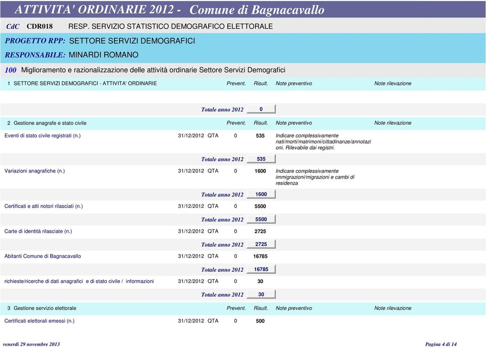 DEMOGRAFICI - ATTIVITA' ORDINARIE Prevent. Risult. Note preventivo 2 Gestione anagrafe e stato civile Prevent. Risult. Note preventivo Eventi di stato civile registrati (n.