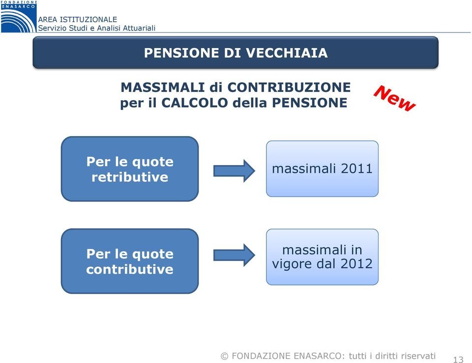 Per le quote retributive massimali 2011 Per