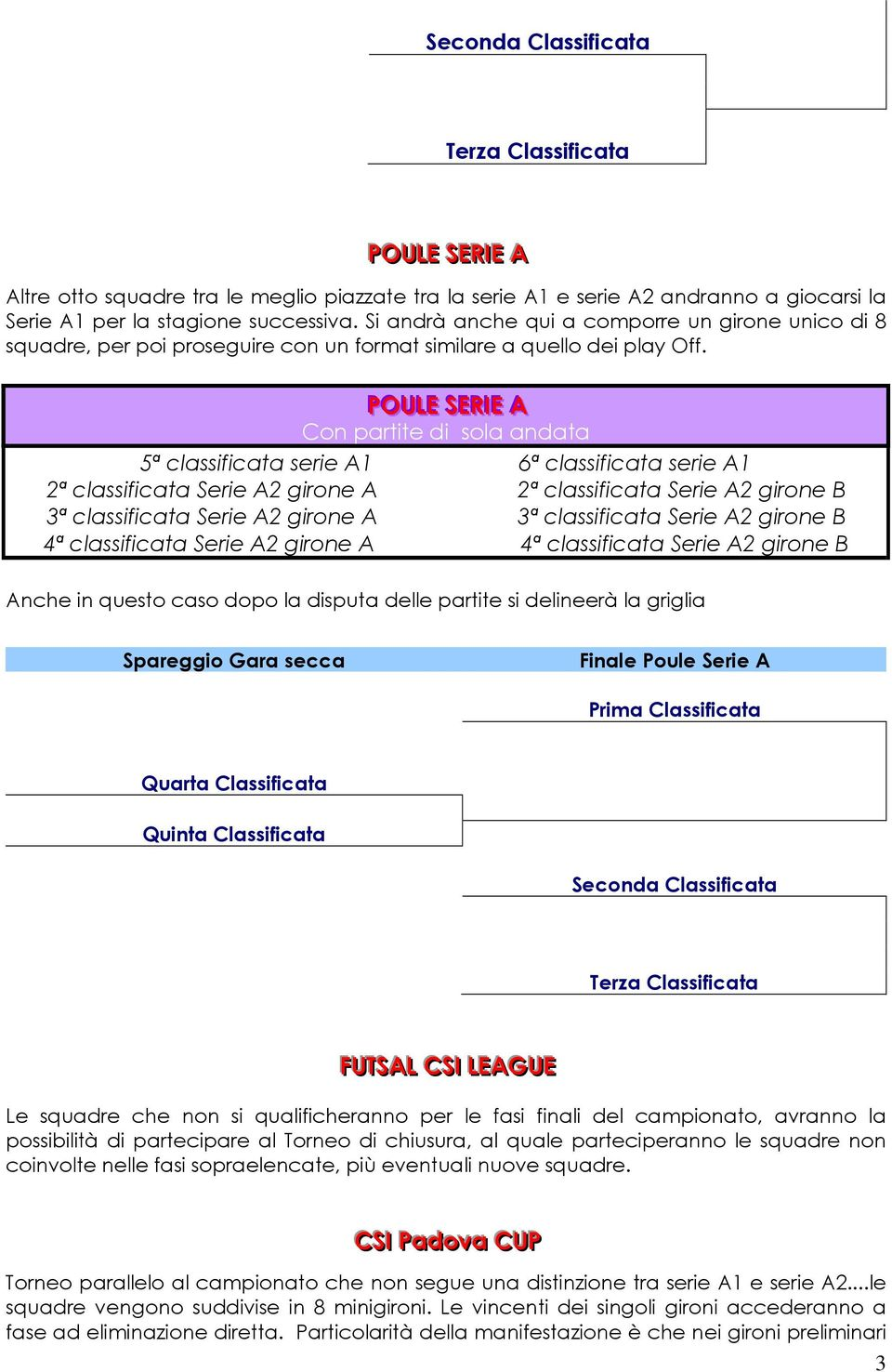 POULLE SERIE A Con partite di sola andata 5ª classificata serie A1 6ª classificata serie A1 2ª classificata Serie A2 girone A 2ª classificata Serie A2 girone B 3ª classificata Serie A2 girone A 3ª