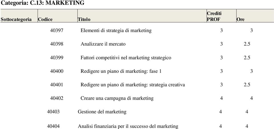 5 40399 Fattori competitivi nel marketing strategico 3 2.
