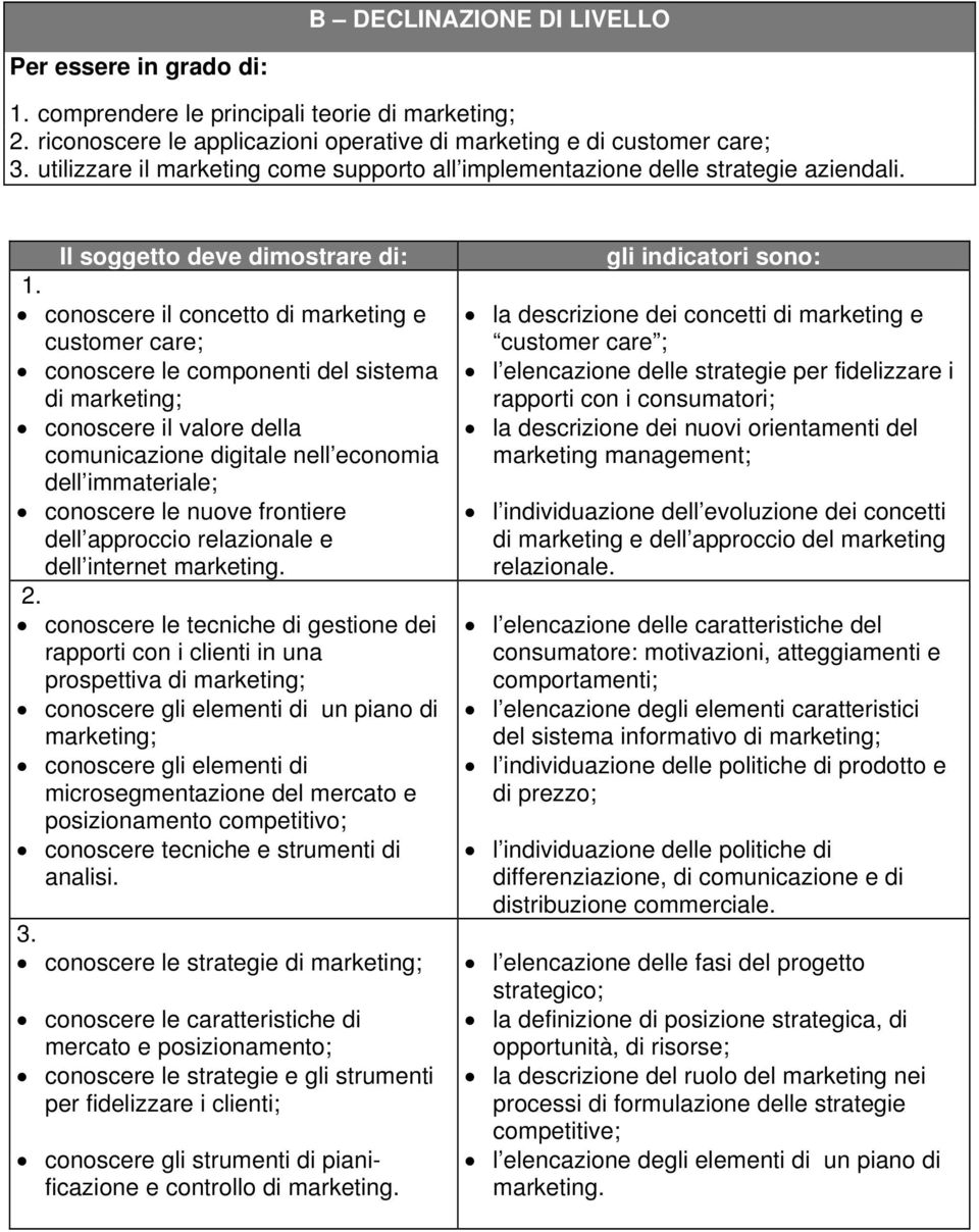 conoscere il concetto di marketing e customer care; conoscere le componenti del sistema di marketing; conoscere il valore della comunicazione digitale nell economia dell immateriale; conoscere le