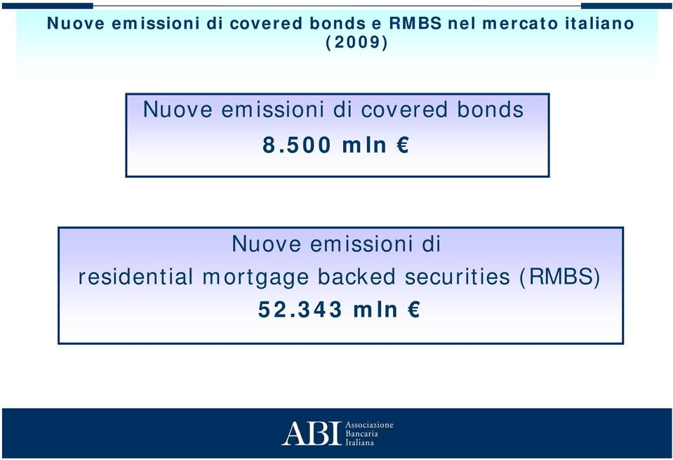 covered bonds 8.