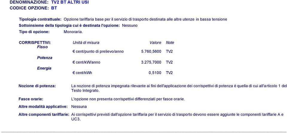 cent/punto di prelievo/anno 5.760,5600 TV2 cent/kw/anno 3.