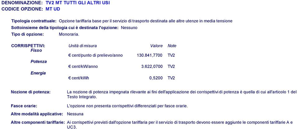 cent/punto di prelievo/anno 130.841,7700 TV2 cent/kw/anno 3.