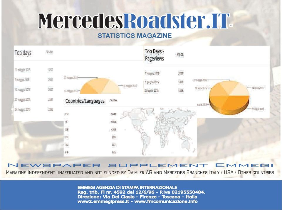 funded by Daimler AG and Mercedes Branches Italy / USA / Other