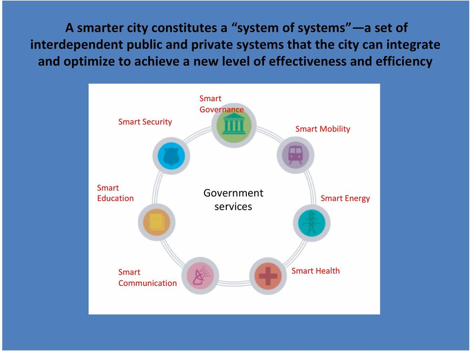 level of effectiveness and efficiency Smart Security Smart Governance Smart