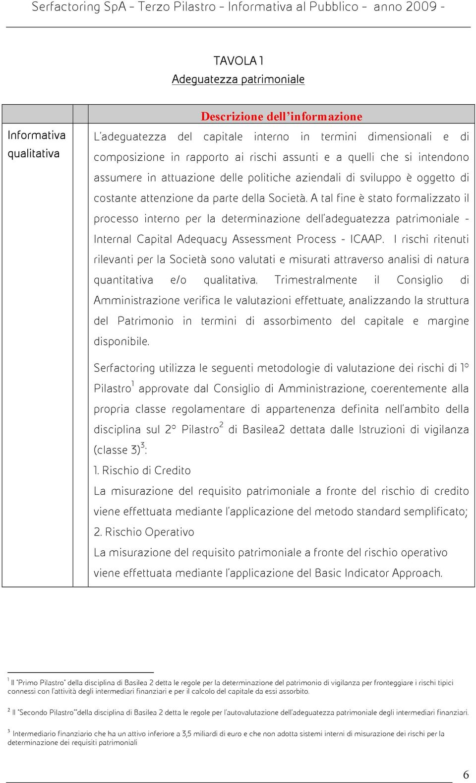 A tal fine è stato formalizzato il processo interno per la determinazione dell adeguatezza patrimoniale - Internal Capital Adequacy Assessment Process - ICAAP.