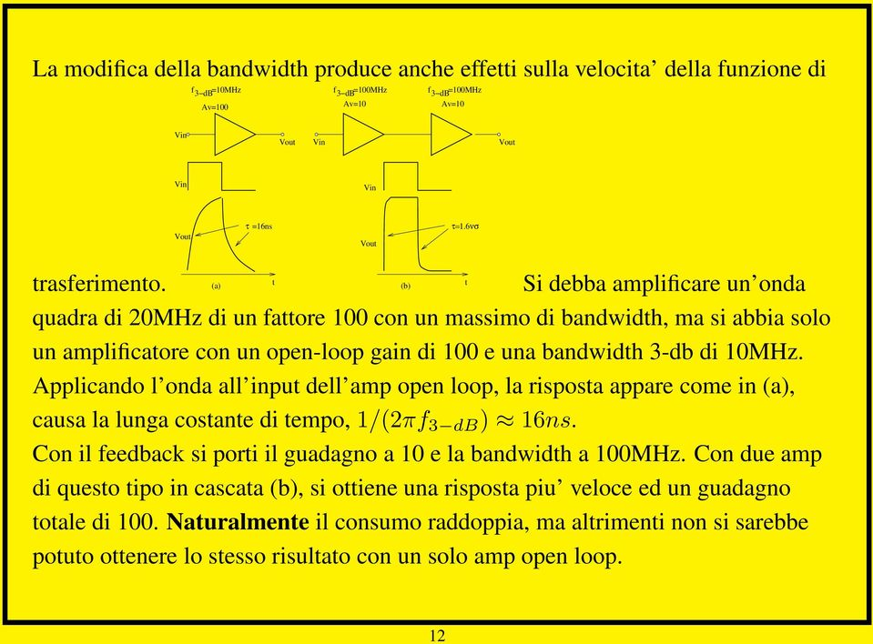 Applicando l onda all input dell amp open loop, la risposta appare come in (a), causa la lunga costante di tempo, 1/(2πf 3dB ) 16ns. Con il feedback si porti il guadagno a 10 e la bandwidth a 100MHz.
