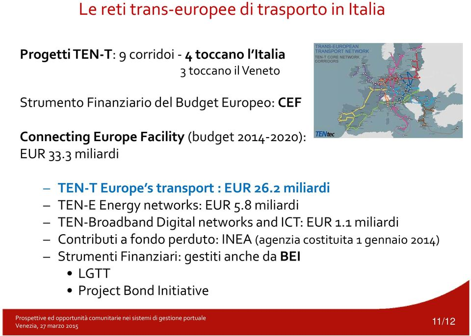 3 miliardi TEN T Europe s transport : EUR 26.2 miliardi TEN E Energy networks: EUR 5.