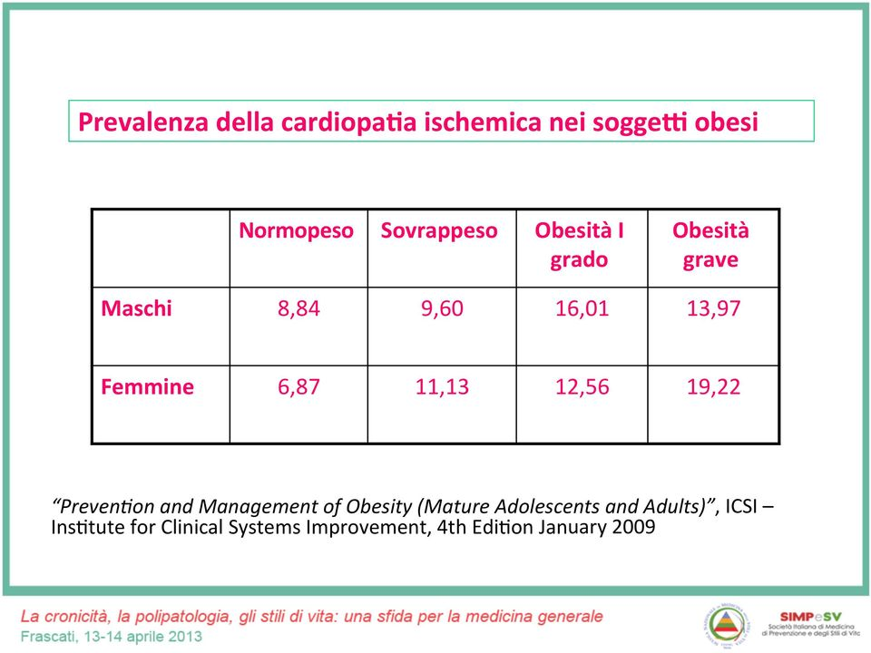 11,13 12,56 19,22 Preven2on and Management of Obesity (Mature Adolescents