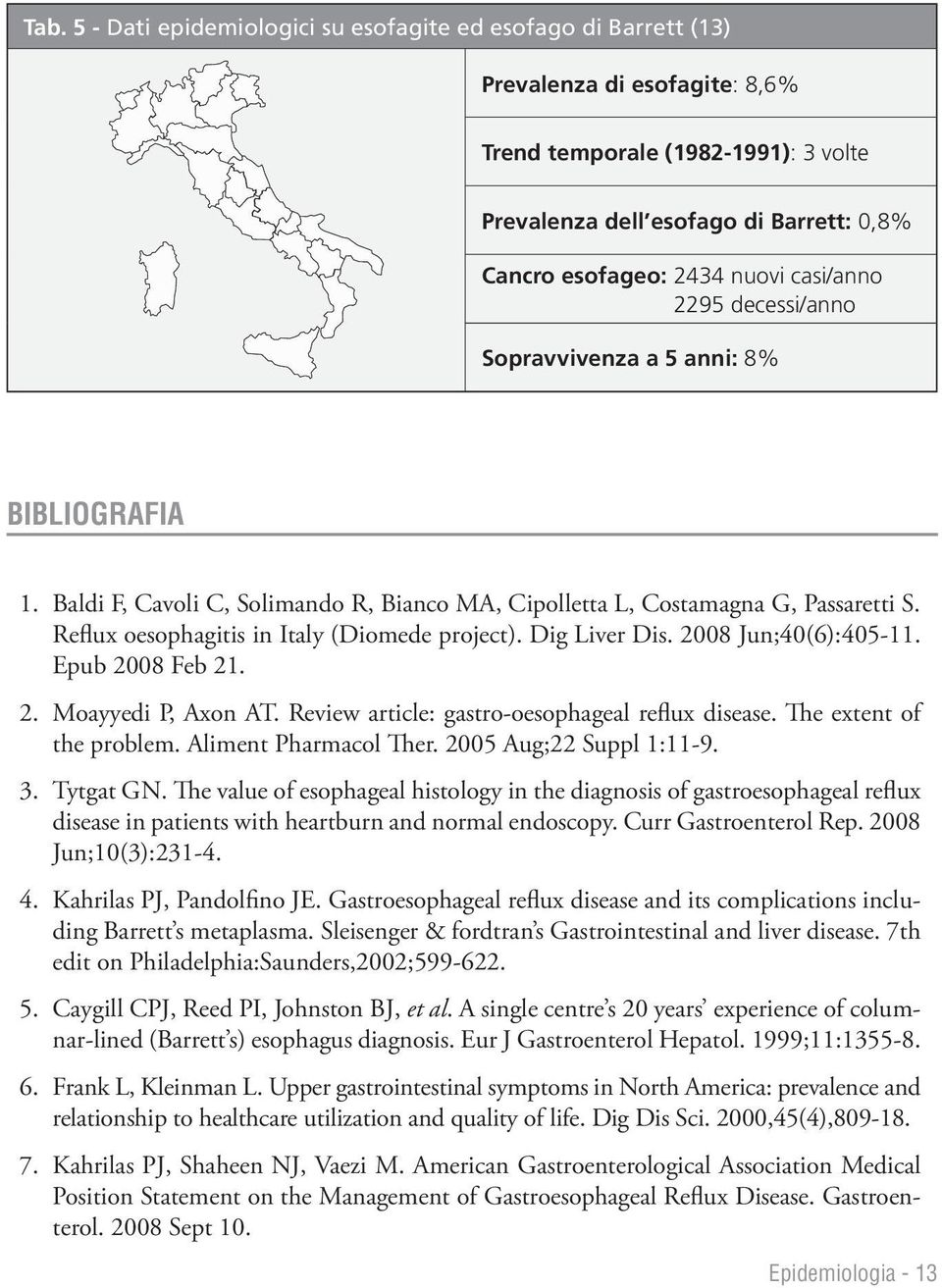 Reflux oesophagitis in Italy (Diomede project). Dig Liver Dis. 2008 Jun;40(6):405-11. Epub 2008 Feb 21. 02. Moayyedi P, Axon AT. Review article: gastro-oesophageal reflux disease.