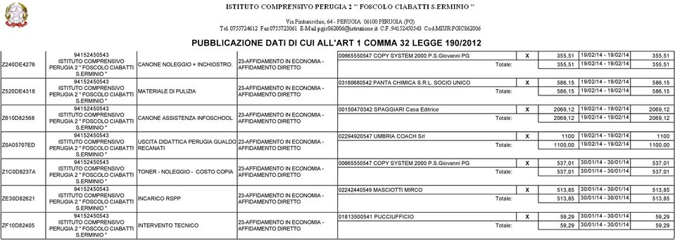 00665550547 COPY SYSTEM 2000 P.S.Giovanni PG X 355,51 19/02/14-19/02/14 355,51 Totale: 355,51 19/02/14-19/02/14 355,51 03180680542 PANTA CHIMICA S.R.L.