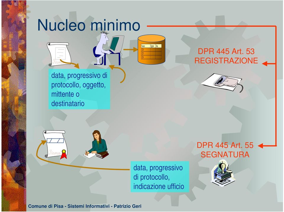 53 REGISTRAZIONE data, progressivo di protocollo,