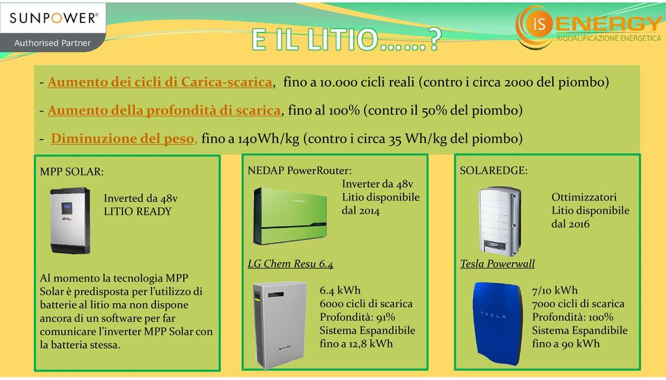 piombo) MPP SOLAR: Inverted da 48v LITIO READY NEDAP PowerRouter: Inverter da 48v Litio disponibile dal 2014 SOLAREDGE: Ottimizzatori Litio disponibile dal 2016 Al momento la tecnologia MPP Solar