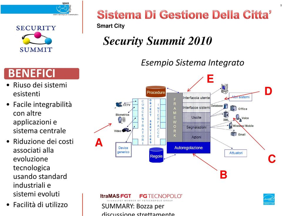 standard industriali e sistemi evoluti Facilità di utilizzo Smart City A Security