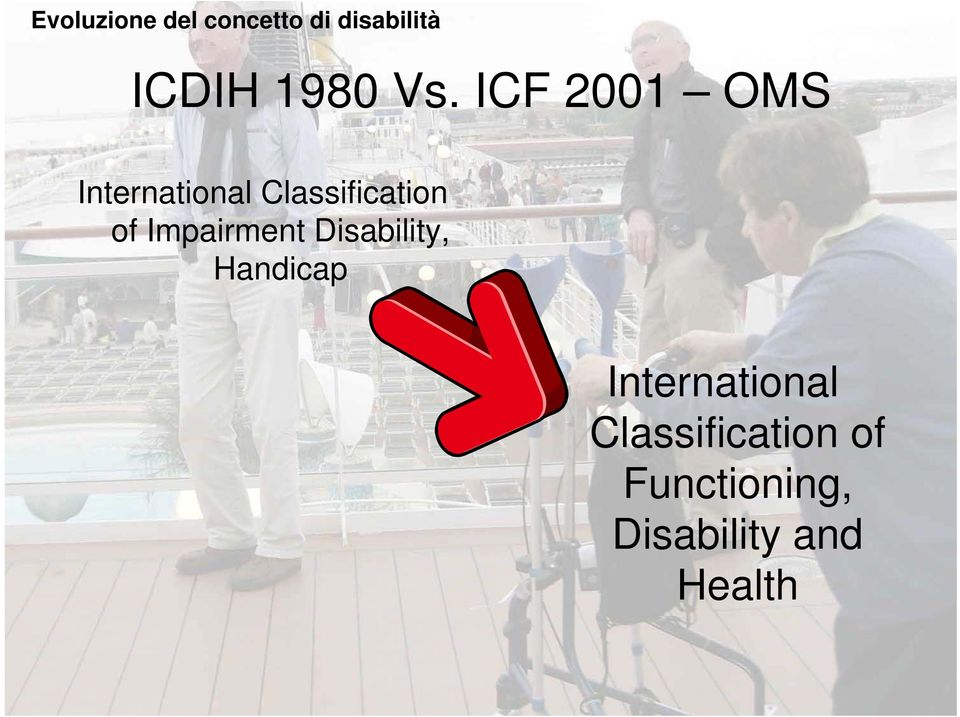 Impairment Disability, Handicap International