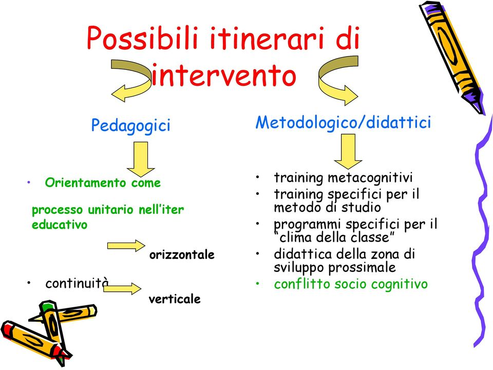 metacognitivi training specifici per il metodo di studio programmi specifici per il