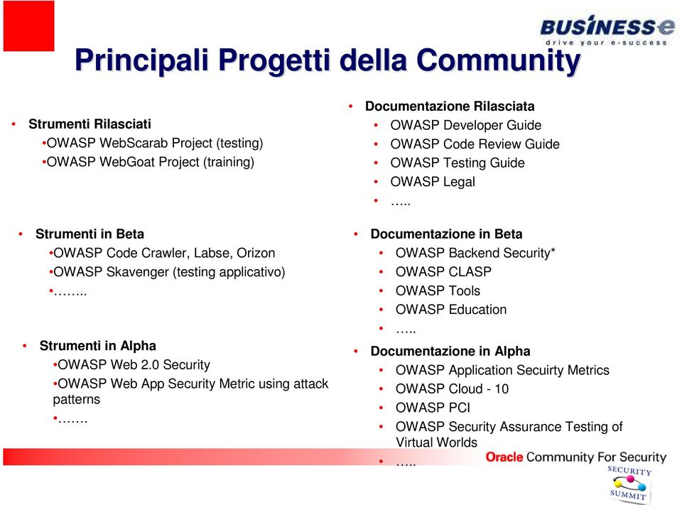 Documentazione Rilasciata OWASP Developer Guide OWASP Code Review Guide OWASP Testing Guide OWASP Legal.
