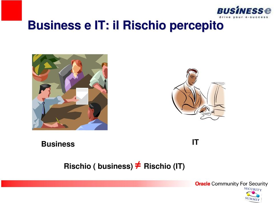 Business IT Rischio