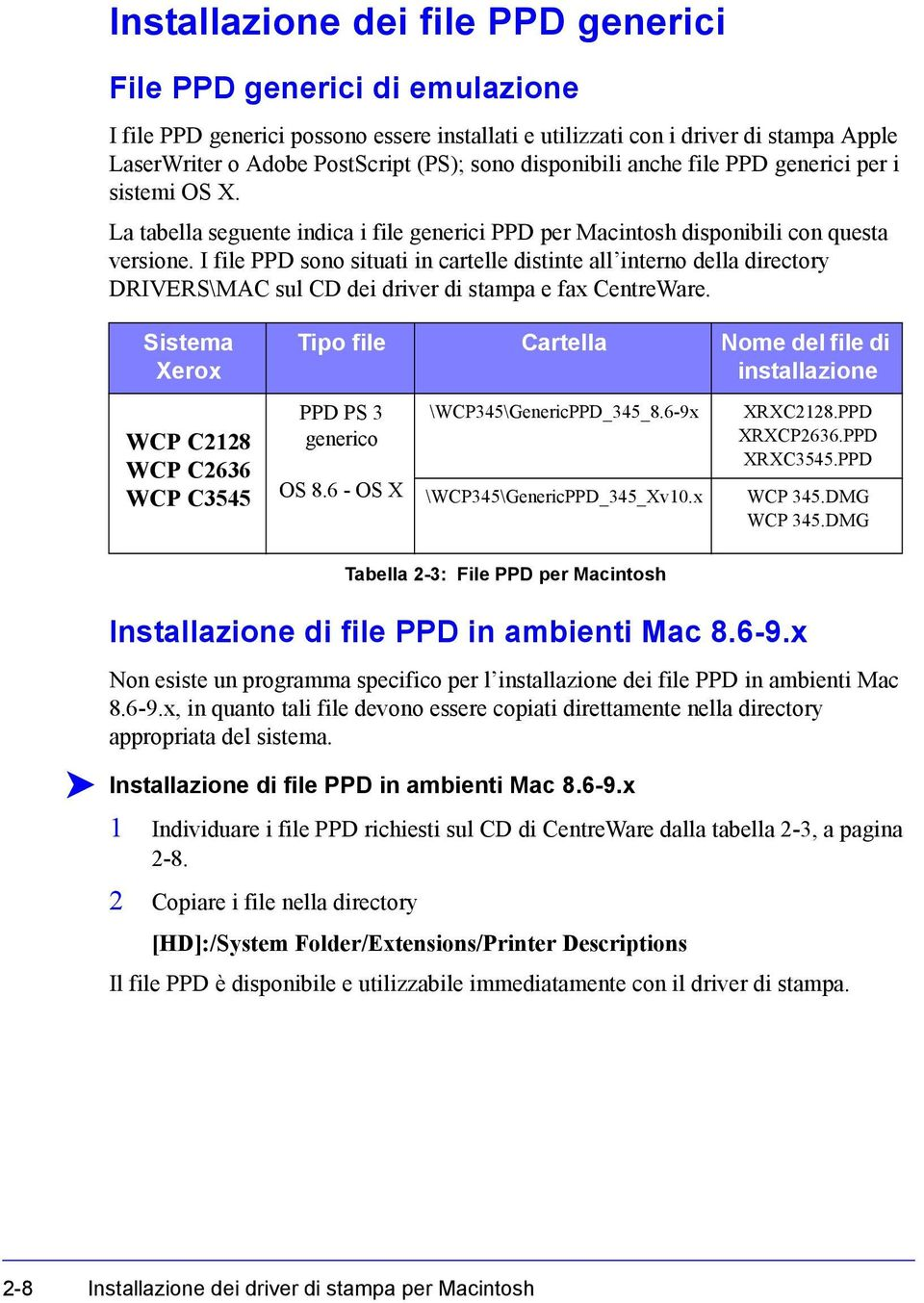 I file PPD sono situati in cartelle distinte all interno della directory DRIVERS\MAC sul CD dei driver di stampa e fax CentreWare.