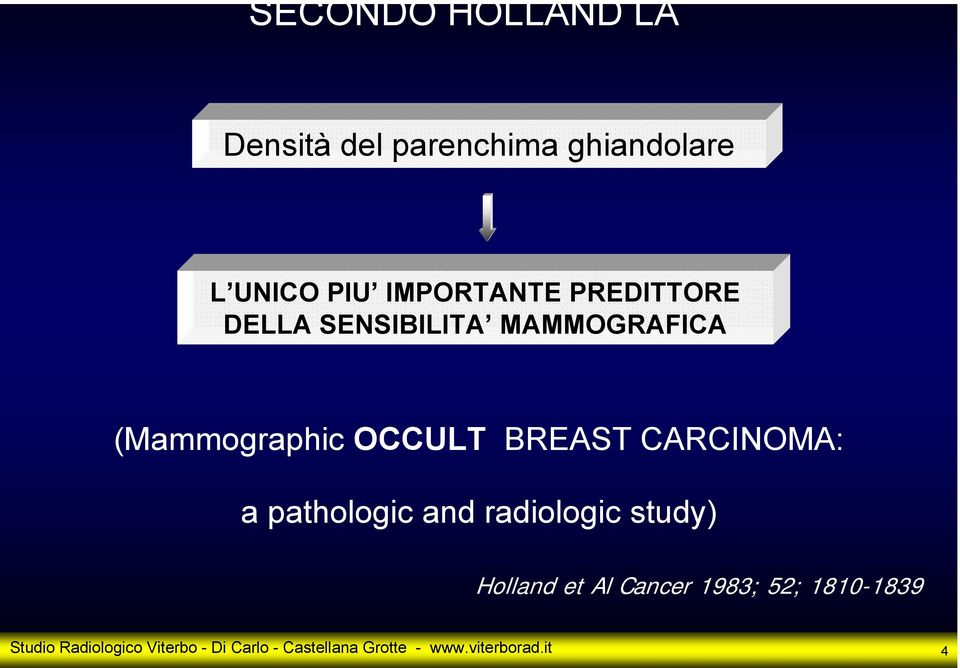 CARCINOMA: a pathologic and radiologic study) Holland et Al Cancer 1983; 52;