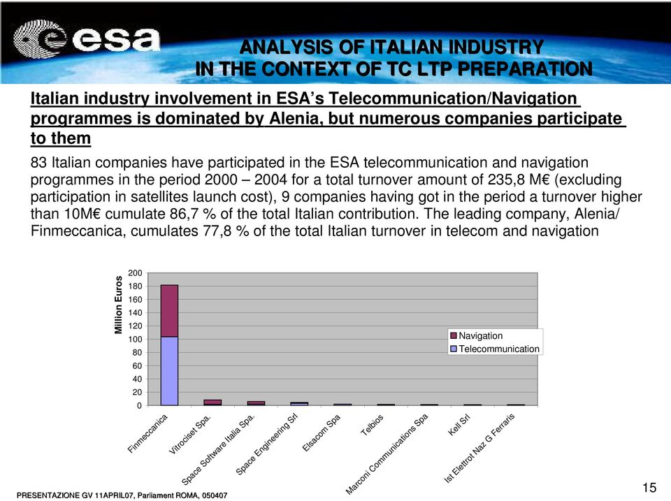 participation in satellites launch cost), 9 companies having got in the period a turnover higher than 10M cumulate 86,7 % of the total Italian contribution.
