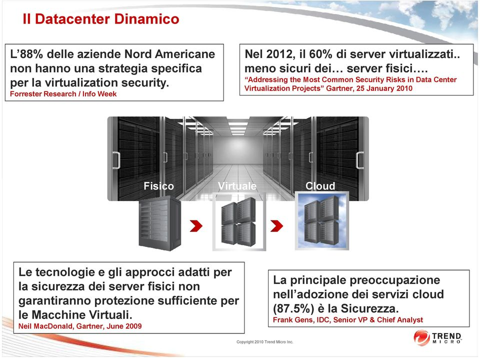 Addressing the Most Common Security Risks in Data Center Virtualization Projects Gartner, 25 January 2010 Fisico Virtuale Cloud Le tecnologie e gli approcci adatti