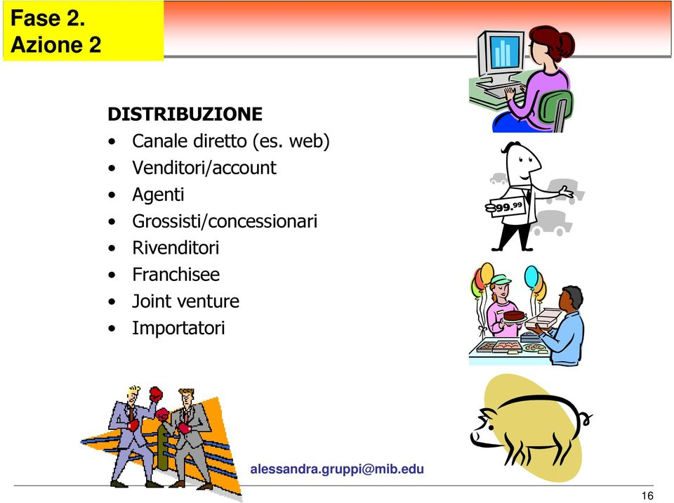 (es. web) Venditori/account Agenti
