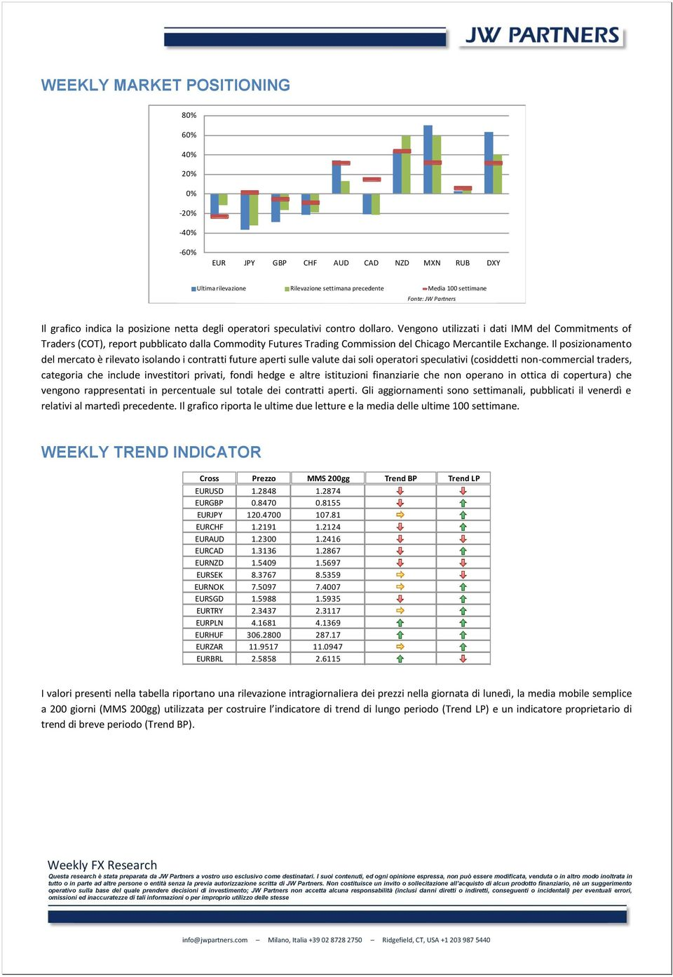 Vengono utilizzati i dati IMM del Commitments of Traders (COT), report pubblicato dalla Commodity Futures Trading Commission del Chicago Mercantile Exchange.