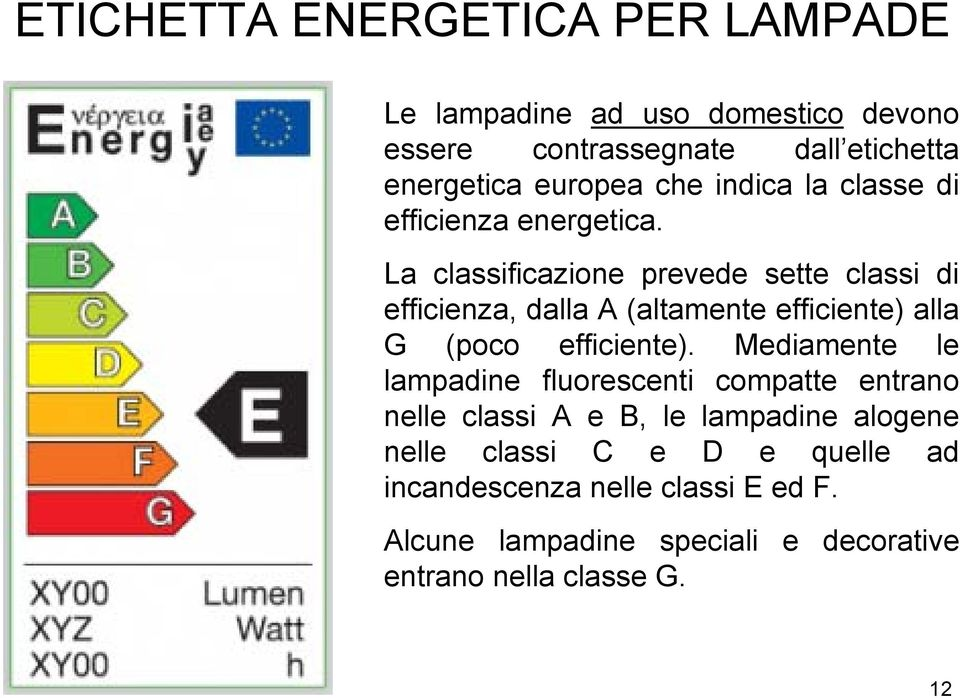 La classificazione prevede sette classi di efficienza, dalla A (altamente efficiente) alla G (poco efficiente).