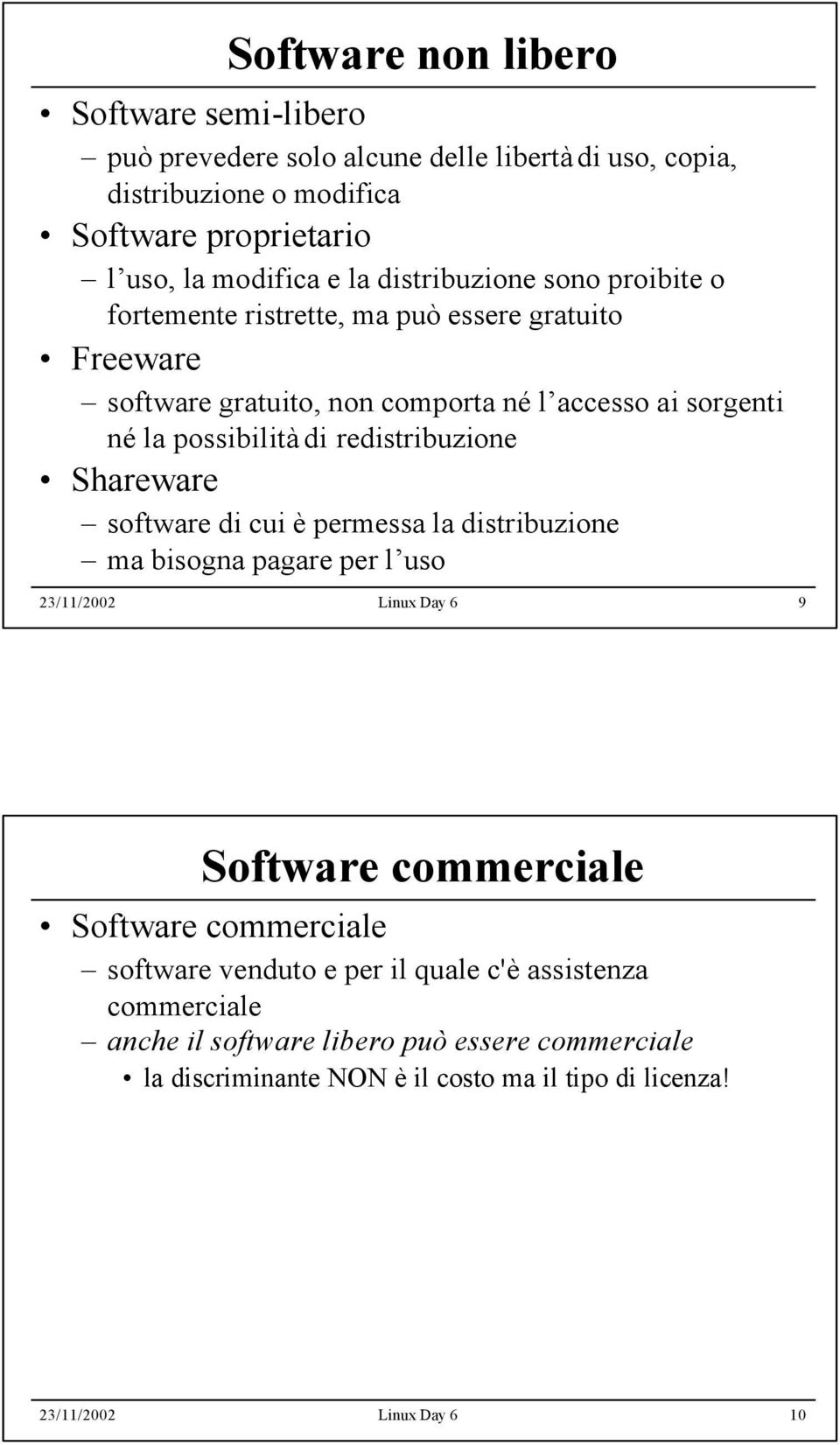 redistribuzione Shareware software di cui è permessa la distribuzione ma bisogna pagare per l uso 23/11/2002 Linux Day 6 9 Software commerciale Software commerciale