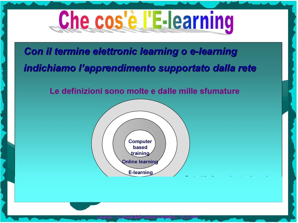 dalle mille sfumature Computer based training Online learning
