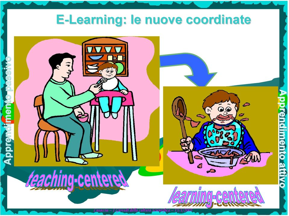 E-Learning: le nuove coordinate