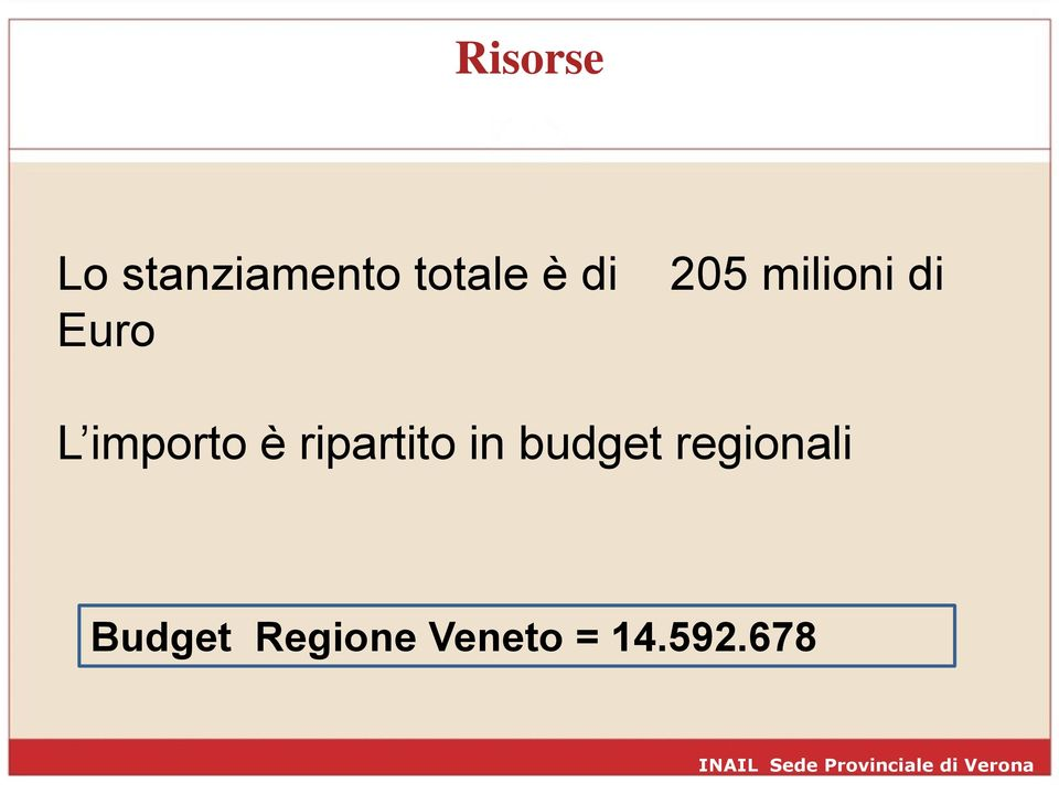 è ripartito in budget regionali