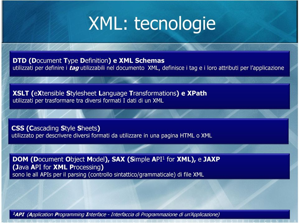 utilizzato per descrivere diversi formati da utilizzare in una pagina HTML o XML DOM (Document Object Model), SAX (Simple API1 for XML), e JAXP (Java API for XML