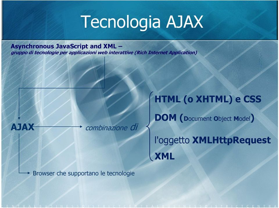 Application) HTML (o XHTML) e CSS DOM (Document Object Model) AJAX