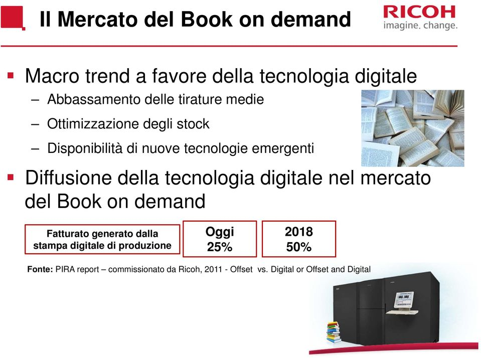 tecnologia digitale nel mercato del Book on demand Fatturato generato dalla stampa digitale di