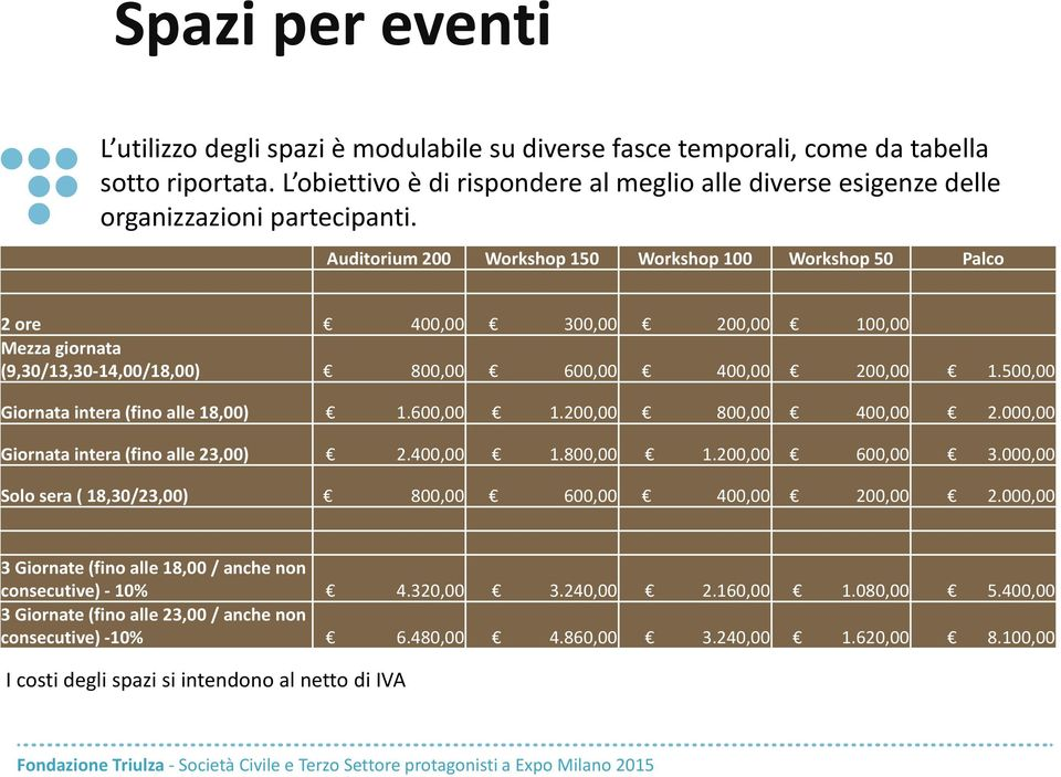 Auditorium 200 Workshop 150 Workshop 100 Workshop 50 Palco 2 ore 400,00 300,00 200,00 100,00 Mezza giornata (9,30/13,30-14,00/18,00) 800,00 600,00 400,00 200,00 1.