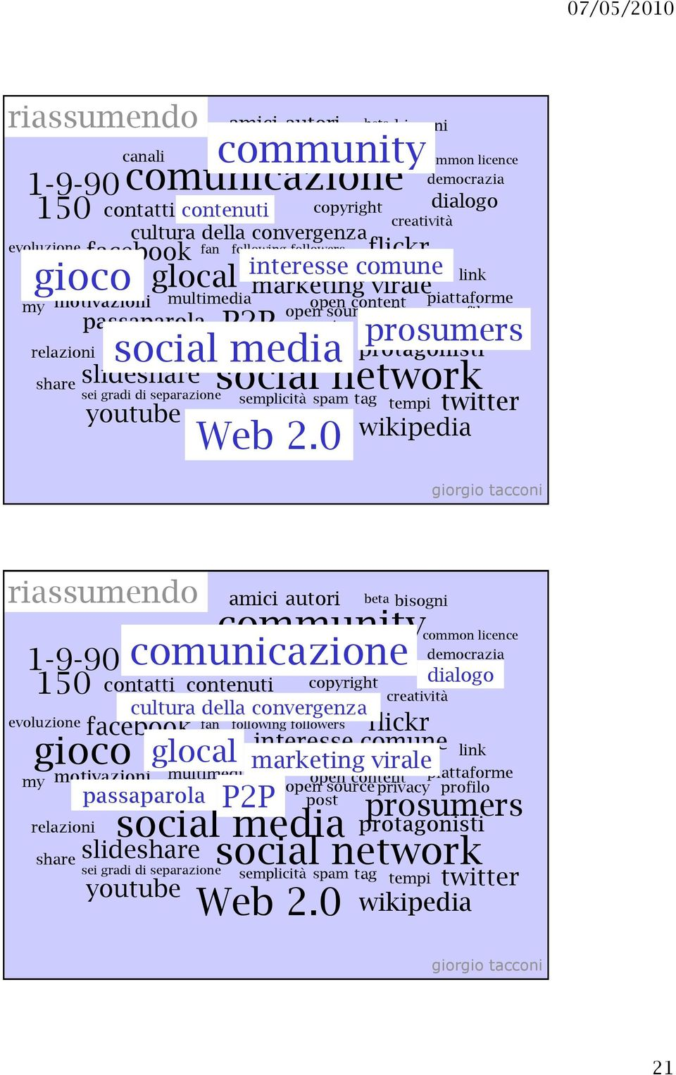 0 slideshare share sei gradi di separazione youtube fan glocal amici autori following followers copyright beta bisogni creatività common licence democrazia dialogo profilo riassumendo 1-9-90 150