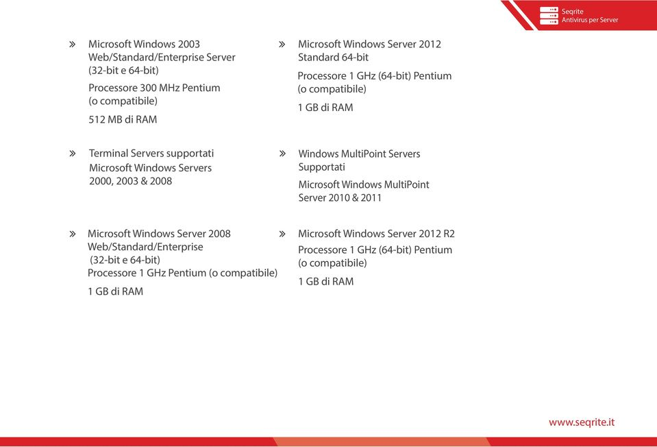 2008 Windows MultiPoint Servers Supportati Microsoft Windows MultiPoint Server 2010 & 2011 Microsoft Windows Server 2008 Web/Standard/Enterprise (32-bit
