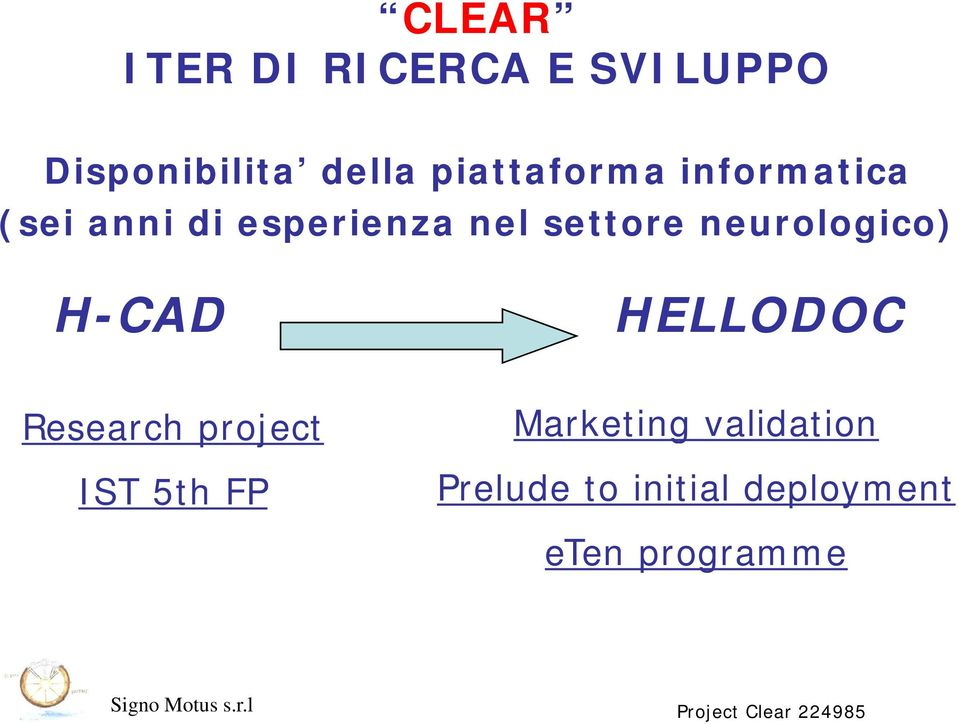 settore neurologico) H-CAD HELLODOC Research project IST